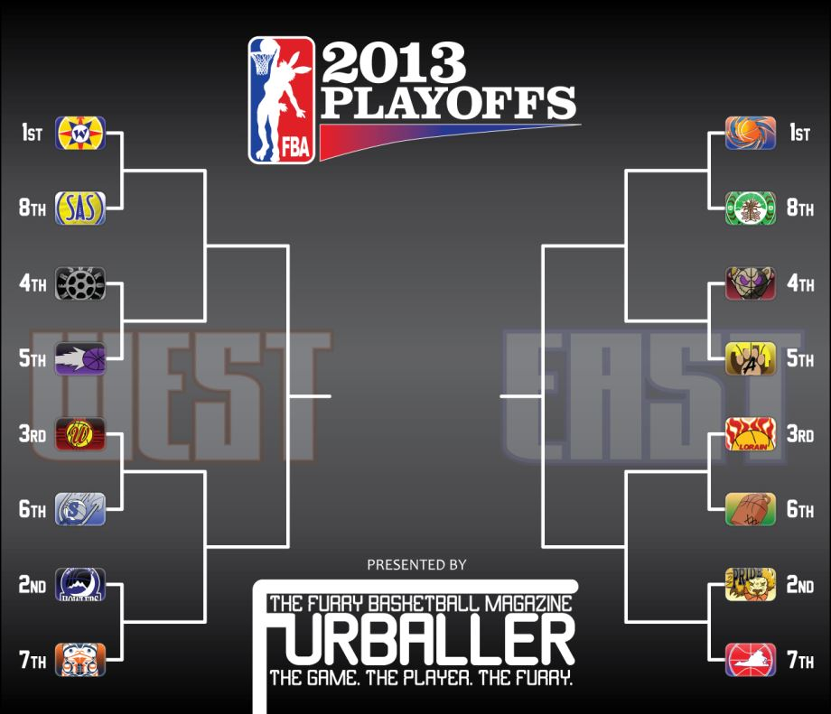 Furry Basketball Association 2013 Playoffs bracket